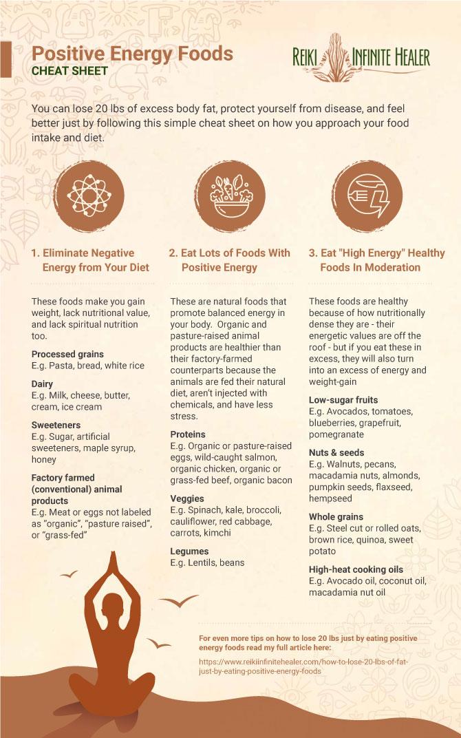 Positive Energy Foods Cheat Sheet